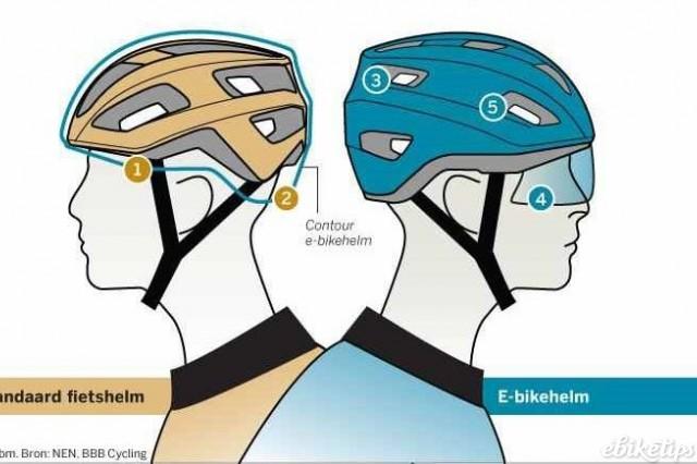 e-bike helmets - image via NEN and BBB Cycling.jpg