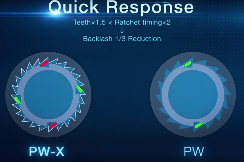 Yamaha PWX - pawls
