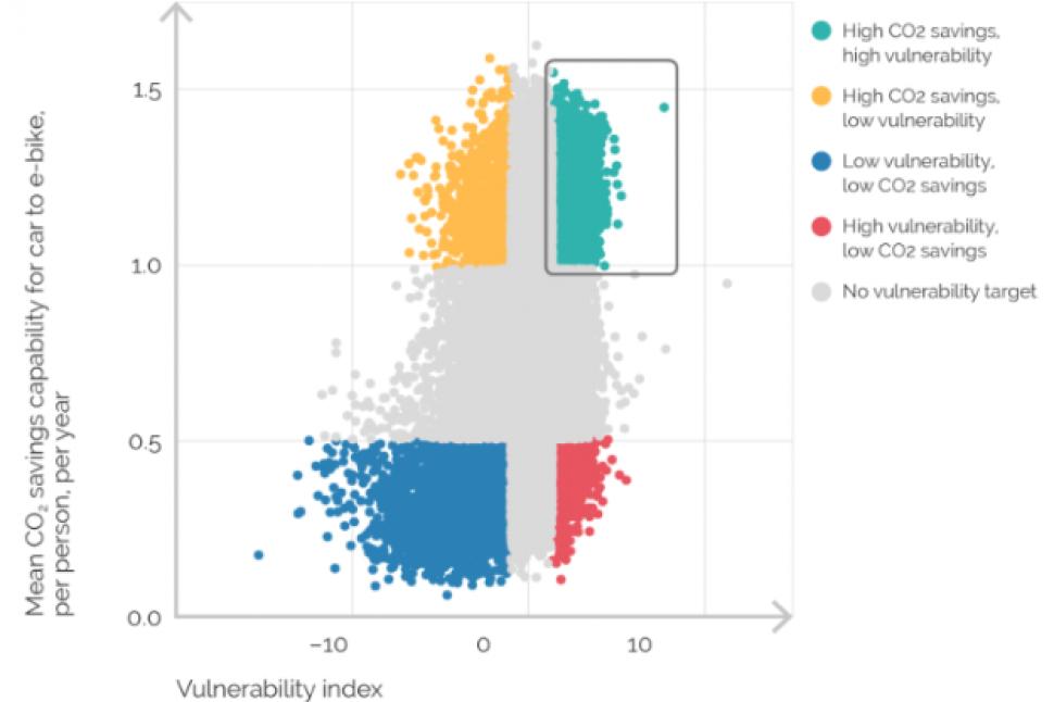 c02 chart - via CREDS at University of Leeds.PNG