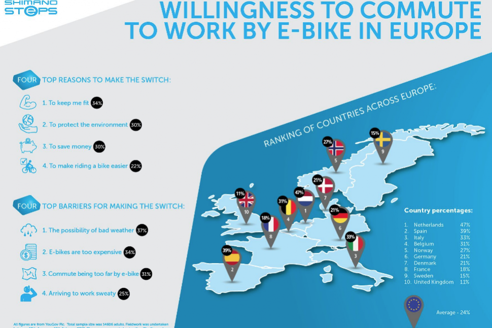 shimano ebike research infographic.png
